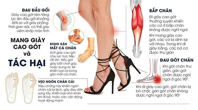 Mang giày cao gót quá nhiều là thói quen xấu ảnh hưởng tới chân của bạn